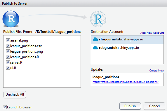 My First Shiny App Part II: The Shiny code itself – R for Journalists